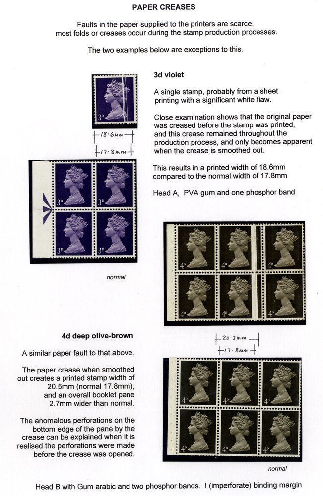 4d Deep Olive Brown Booklet Pane Of Six Showing Pre Printing Paper Crease Resulting In A Vertical White Flaw On The Centre Two Stamps